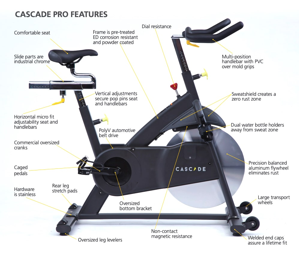 Cascade Pro Exercise Bike - Shop Fitness Gallery